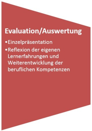 Evaluation-Auswertung